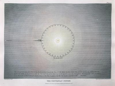 Original Muggletonian Celestial Astronomical Baxter print The Newtonian System Drawn by Isaac Frost,...