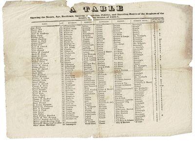, 1836. Oblong folio broadside approx. 9¾