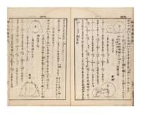 Sanpo tenzan tebikigusa [Algebraic Methods in Geometry]