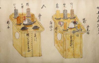 Manuscript Scroll of Japanese Food...